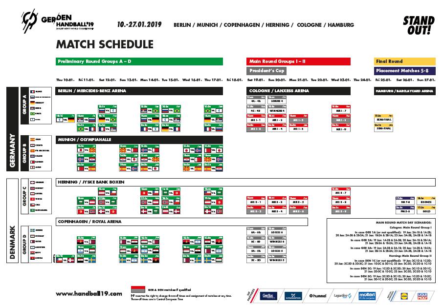 Handball Calendrier.Mondial Handball Les Matchs De La Tunisie