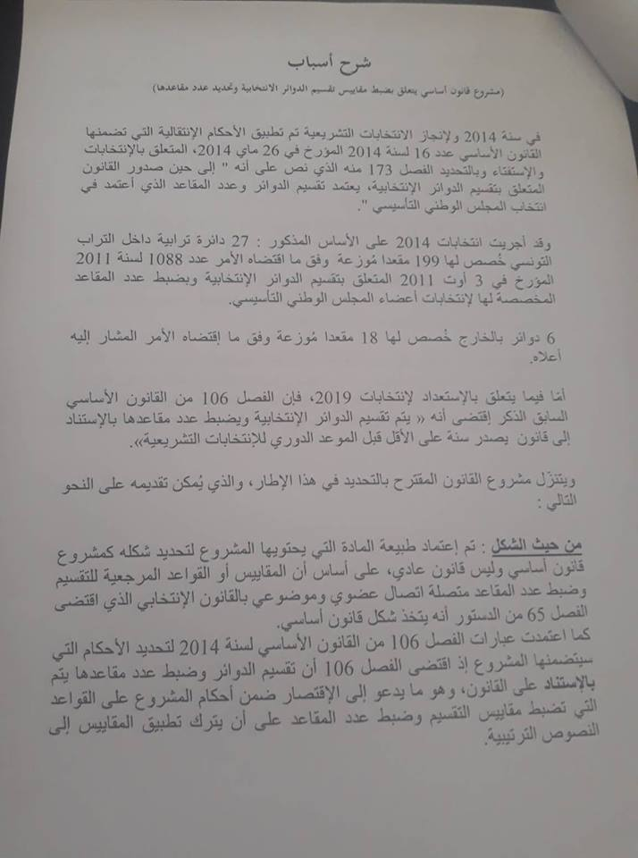 مشروع قانون جديد لتقسيم الدوائر الانتخابية وضبط عدد المقاعد