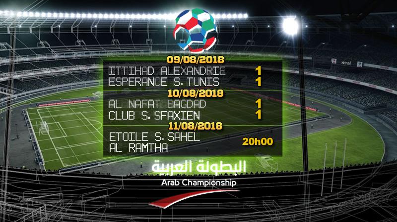 التعادل يحسم مباراة نفط الوسط العراقي والنادي الصفاقسي