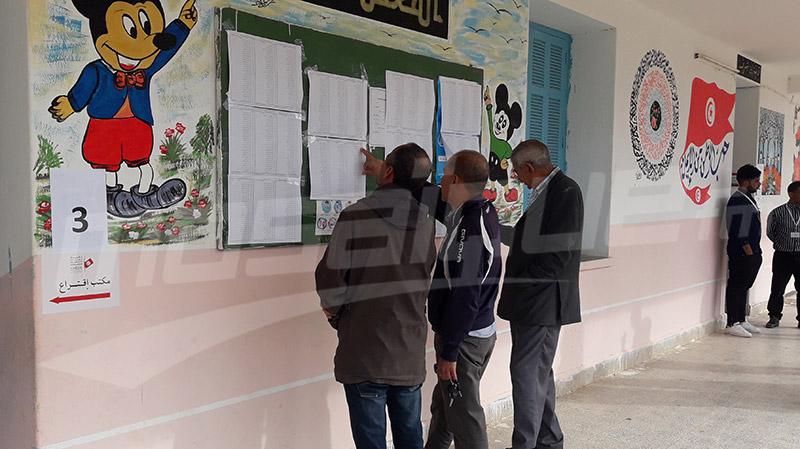 سوق الجديد: 34.56 بالمائة نسبة المشاركة في الإنتخابات البلدية الجزئية