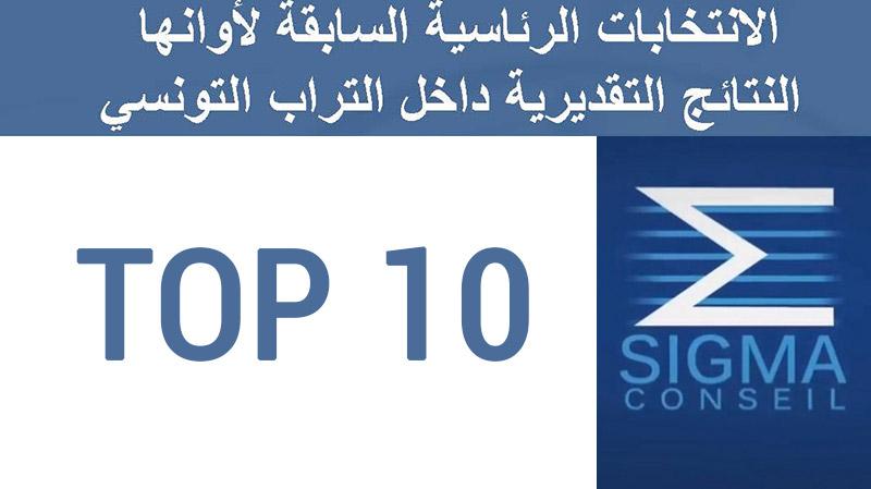 ترتيب الـ10 المترشحين الأوائل في سبر آراء ما بعد التصويت