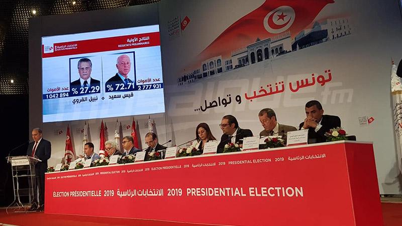 هيئة الإنتخابات تعلن فوز قيس سعيد بالرئاسية