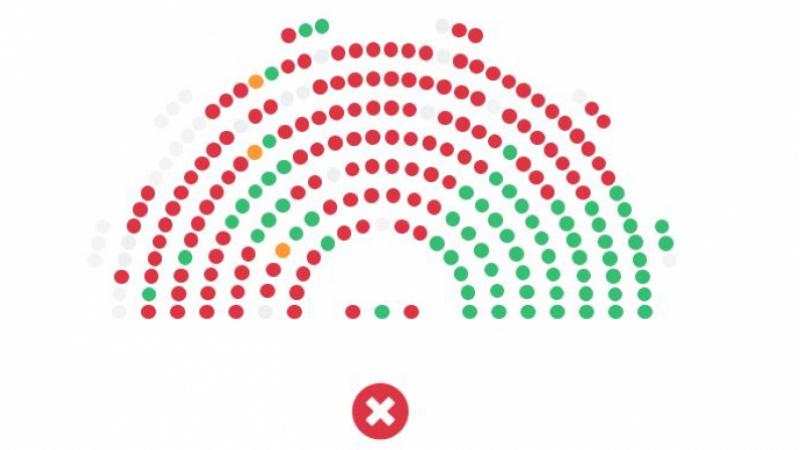 قلب تونس: خلافا لما نُشر..نائبنا لم يمنح ثقته لحكومة الجملي