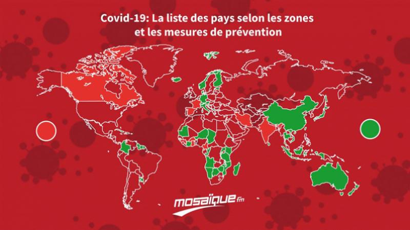 تحيين تصنيف الدول حسب الإنتشار الوبائي