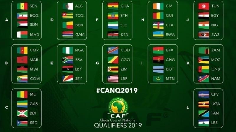 Eliminatoires C1N 2019
