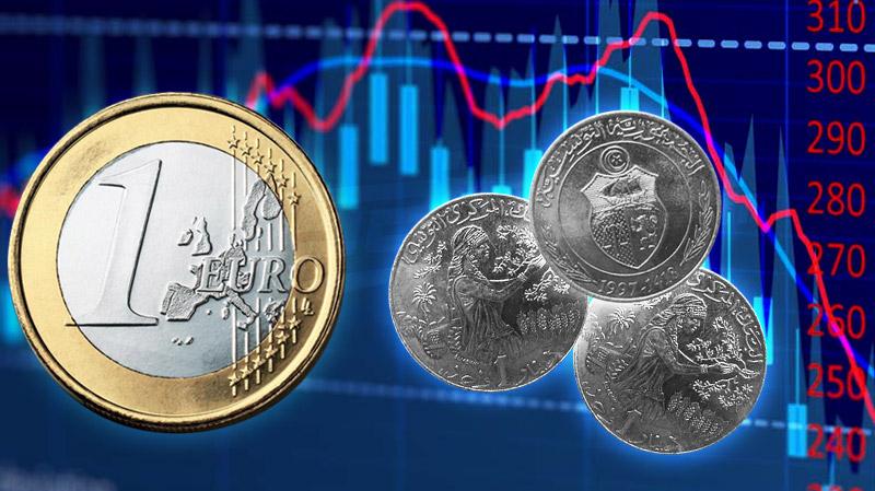 Euro, Dinar