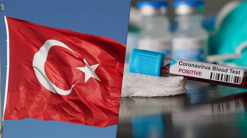 Turquie-coronavirus