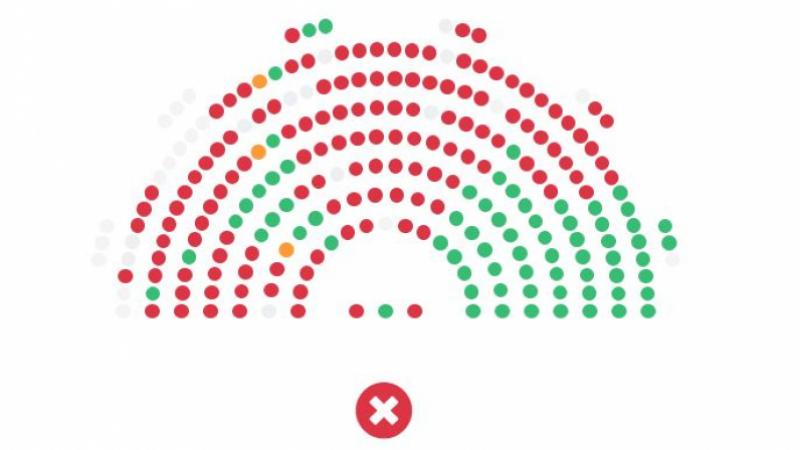 Vote du gouvernement Jemli: Les députés frondeurs