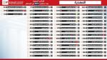 النتائج الأولية للإنتخابات التشريعية حسب الدوائر